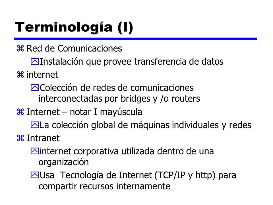 Terminología (I) Red de Comunicaciones