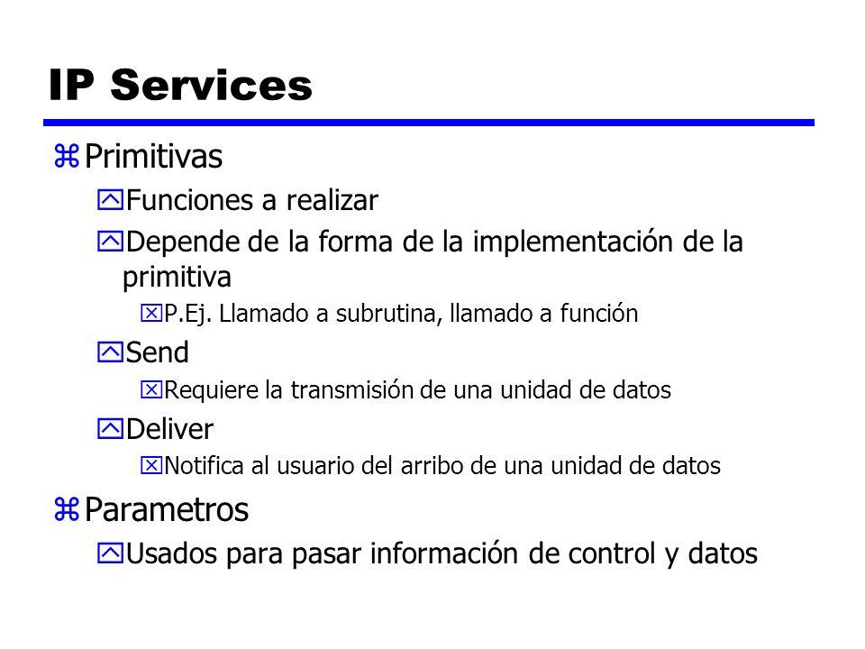 IP Services Primitivas Parametros Funciones a realizar