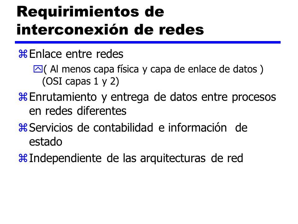 Requirimientos de interconexión de redes