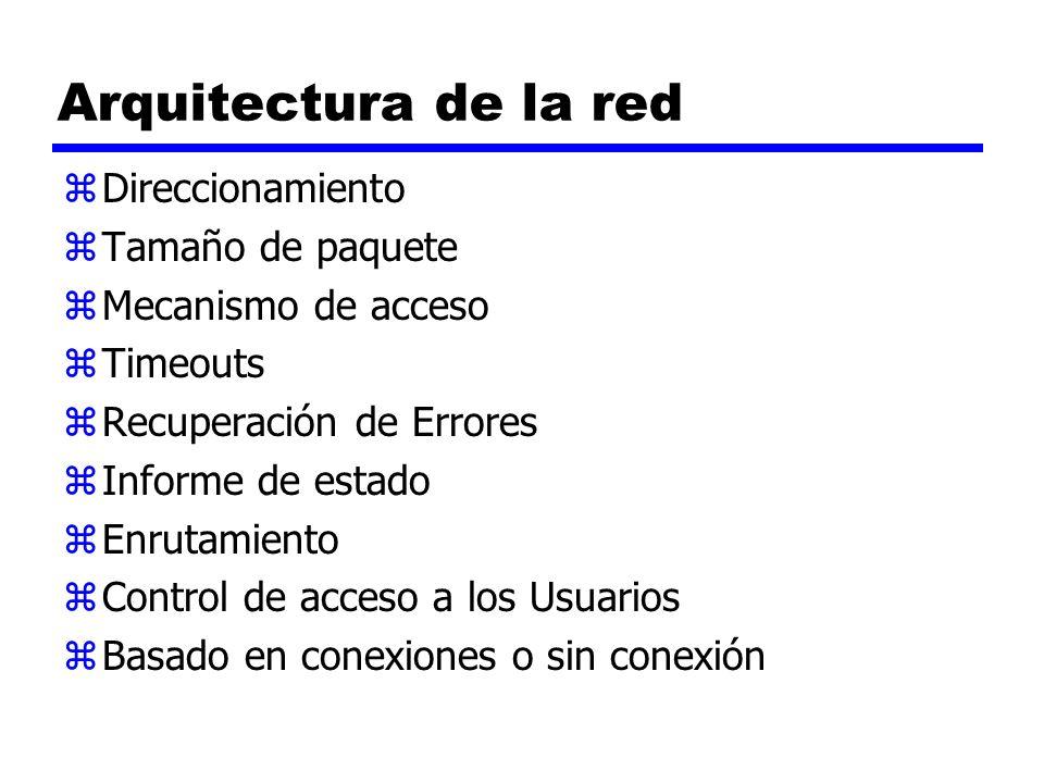 Arquitectura de la red Direccionamiento Tamaño de paquete
