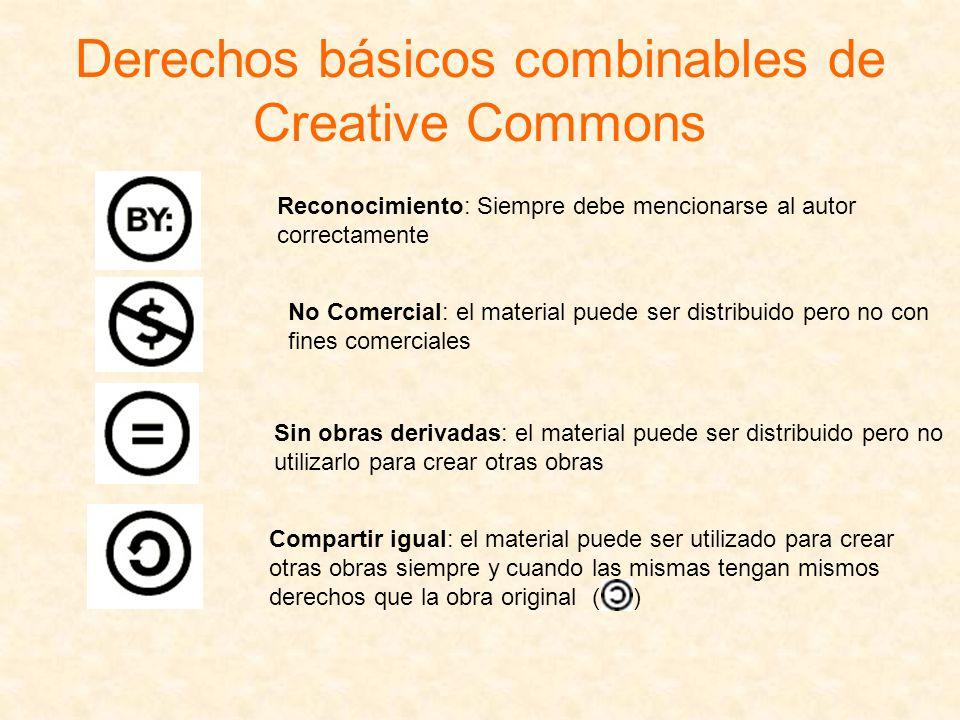 Derechos básicos combinables de Creative Commons