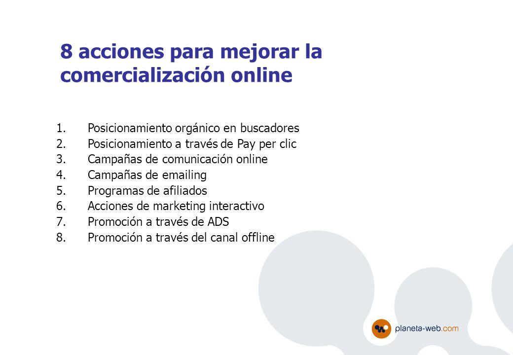 8 acciones para mejorar la comercialización online