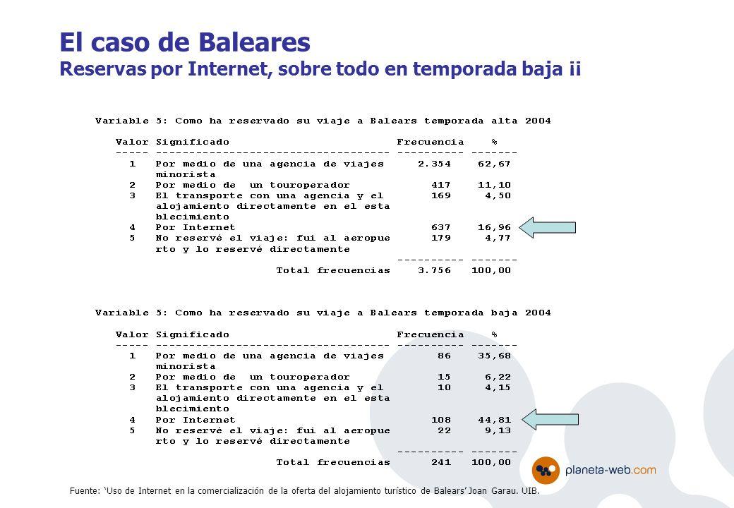 El caso de Baleares Reservas por Internet, sobre todo en temporada baja ¡¡