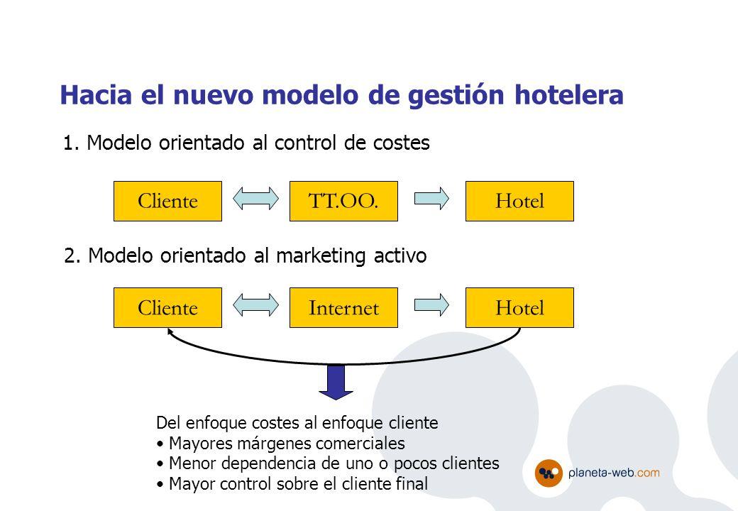 Hacia el nuevo modelo de gestión hotelera