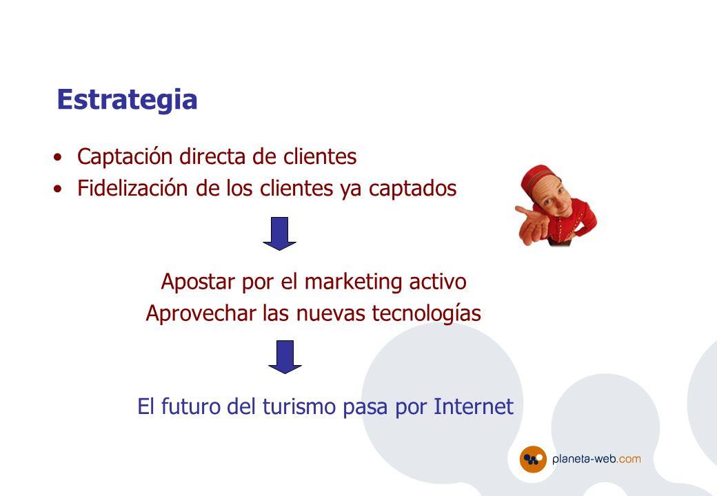 Estrategia Captación directa de clientes