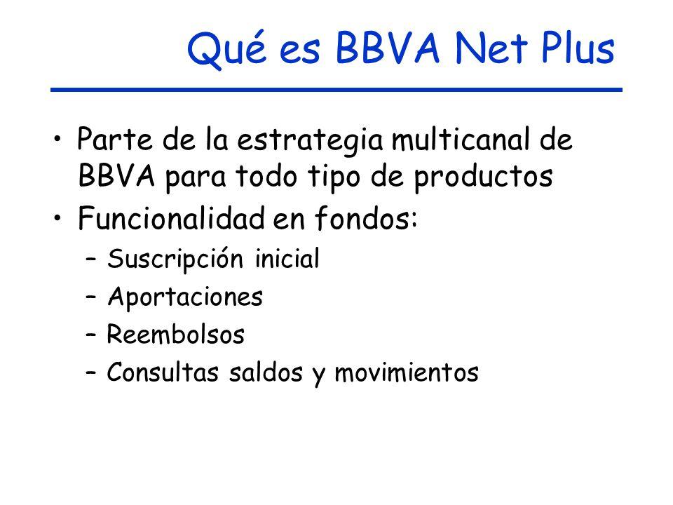 Qué es BBVA Net Plus Parte de la estrategia multicanal de BBVA para todo tipo de productos. Funcionalidad en fondos: