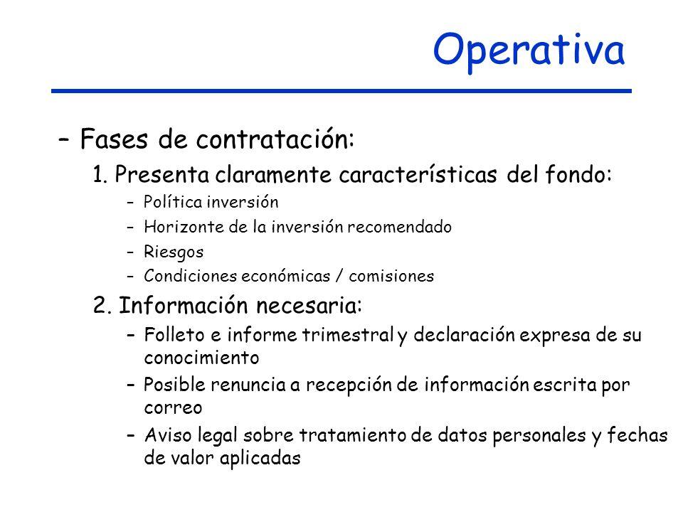 Operativa Fases de contratación: