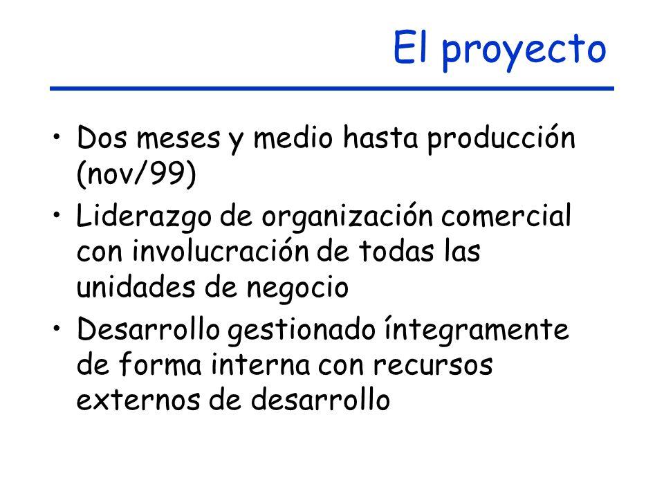 El proyecto Dos meses y medio hasta producción (nov/99)