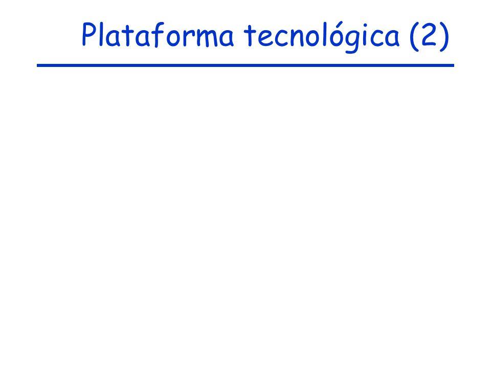 Plataforma tecnológica (2)