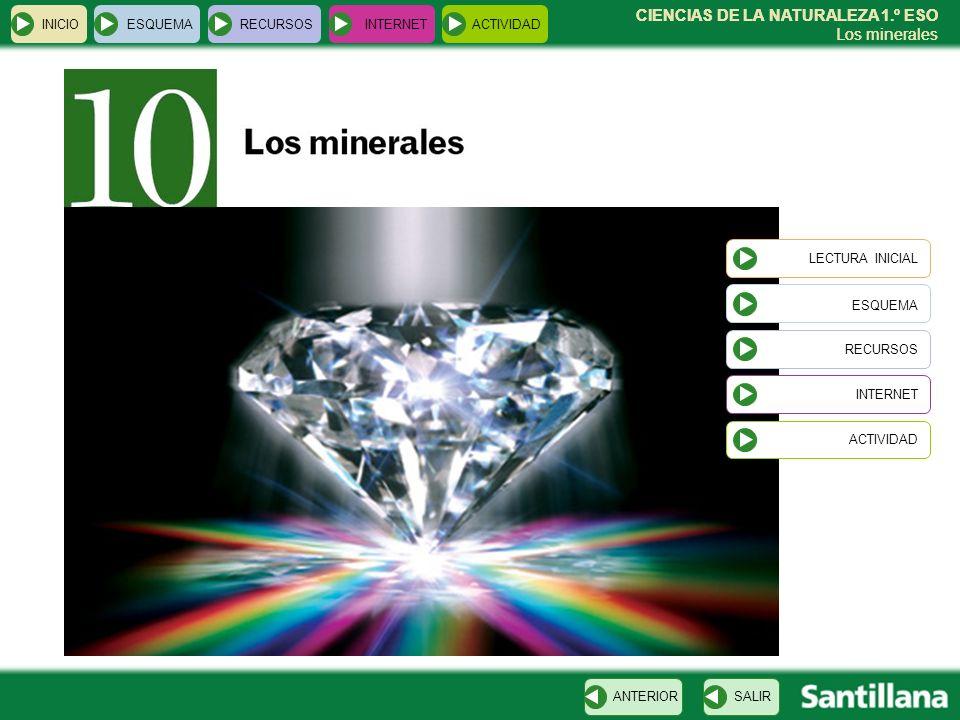 ESQUEMA CIENCIAS DE LA NATURALEZA 1.º ESO Los minerales INICIO ESQUEMA