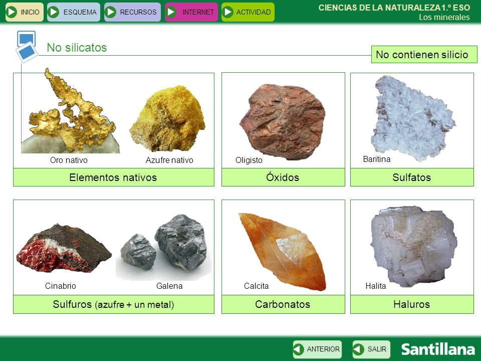 Sulfuros (azufre + un metal)