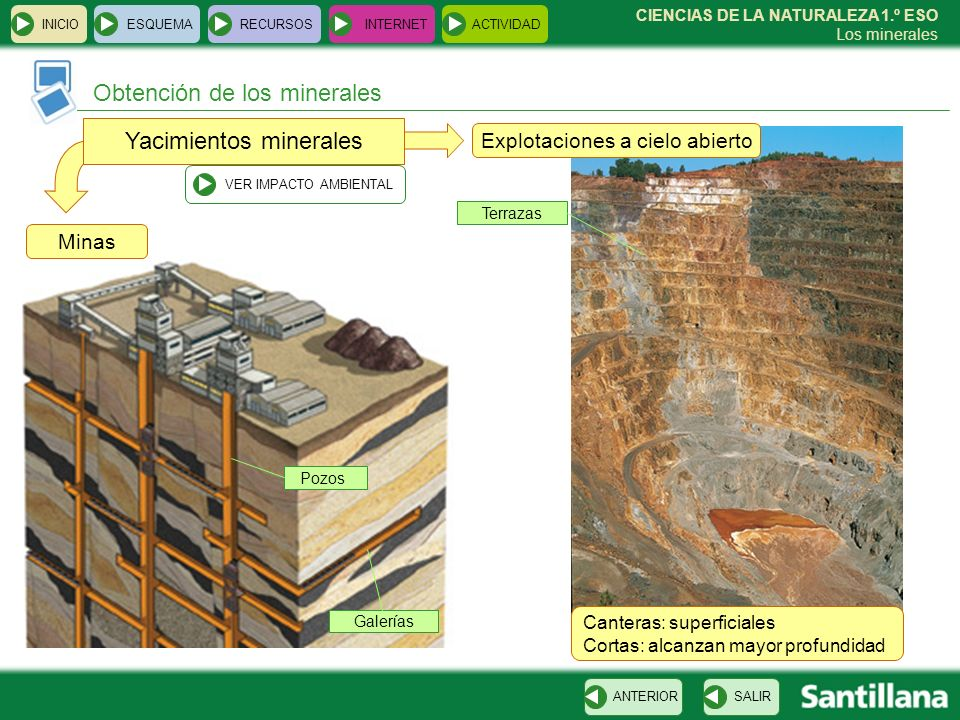 Obtención de los minerales