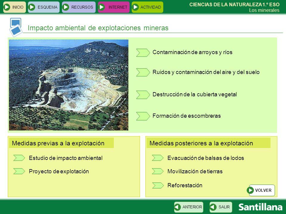 Impacto ambiental de explotaciones mineras