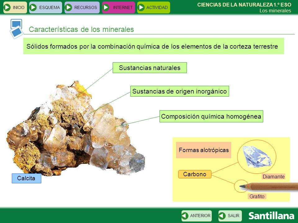 Características de los minerales
