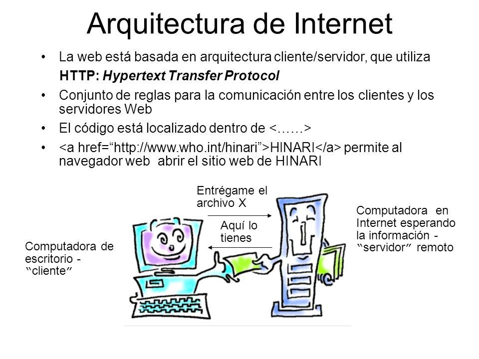 Arquitectura de Internet