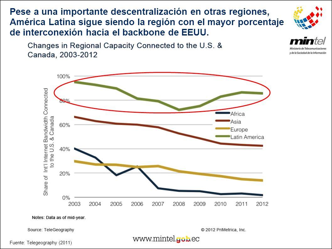 Pese a una importante descentralización en otras regiones,