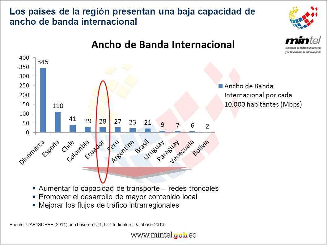Los países de la región presentan una baja capacidad de