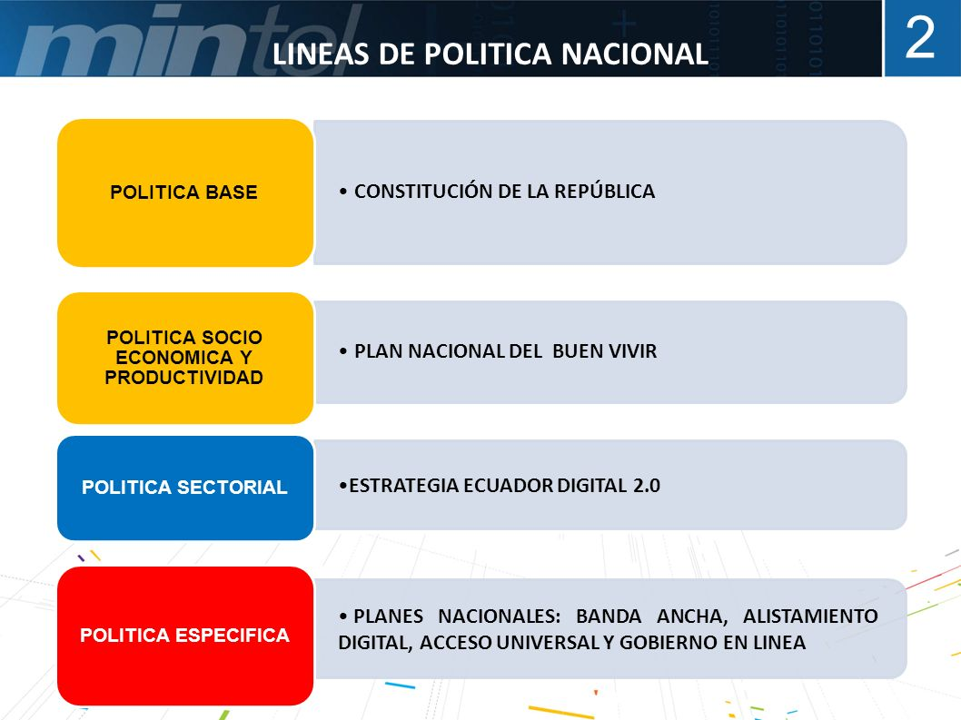 LINEAS DE POLITICA NACIONAL