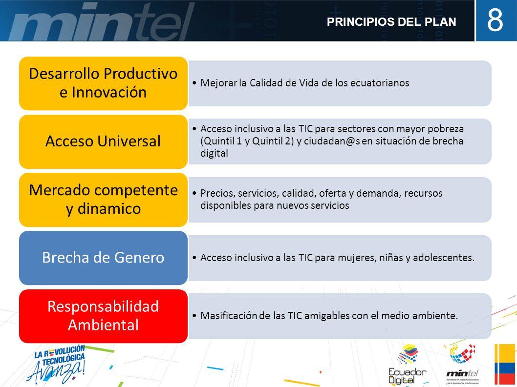 8 Desarrollo Productivo e Innovación Acceso Universal