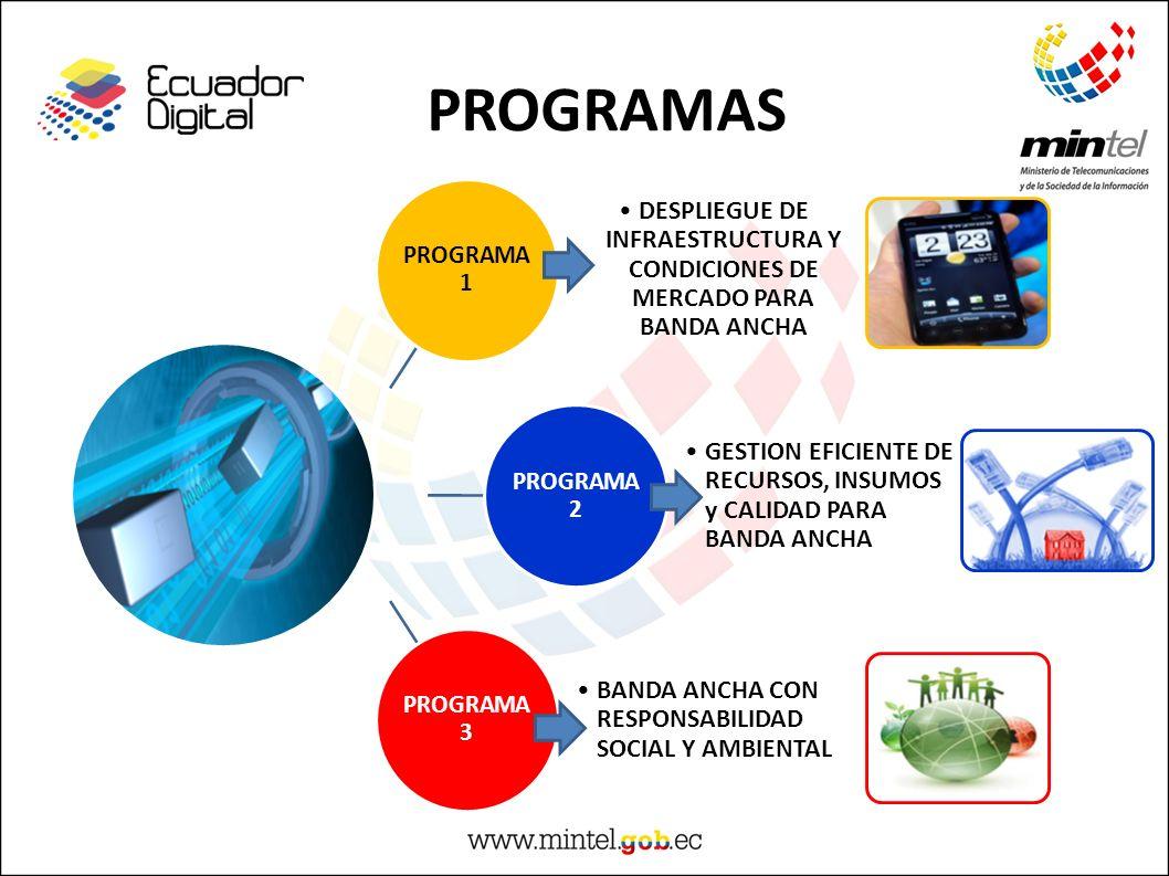 PROGRAMAS PROGRAMA 1. DESPLIEGUE DE INFRAESTRUCTURA Y CONDICIONES DE MERCADO PARA BANDA ANCHA. PROGRAMA 2.