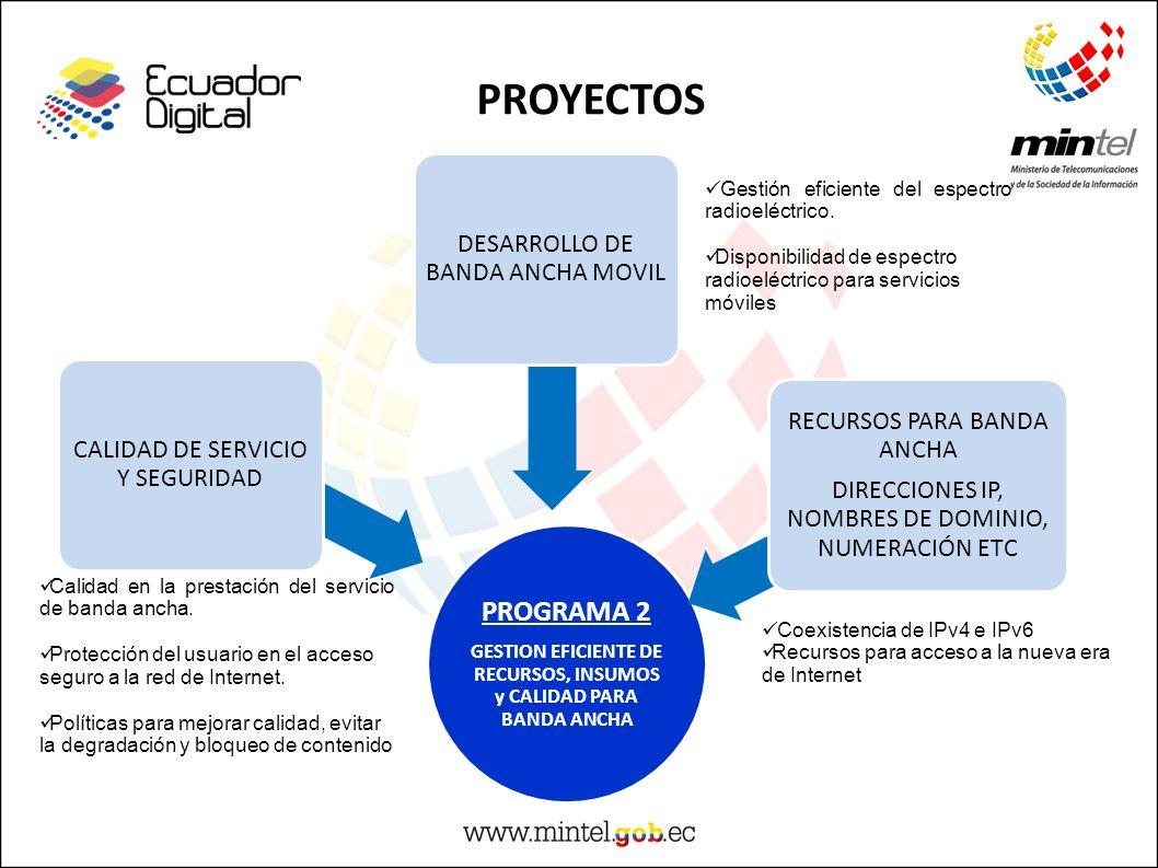 GESTION EFICIENTE DE RECURSOS, INSUMOS y CALIDAD PARA BANDA ANCHA