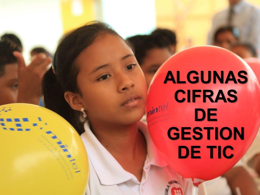 ALGUNAS CIFRAS DE GESTION DE TIC