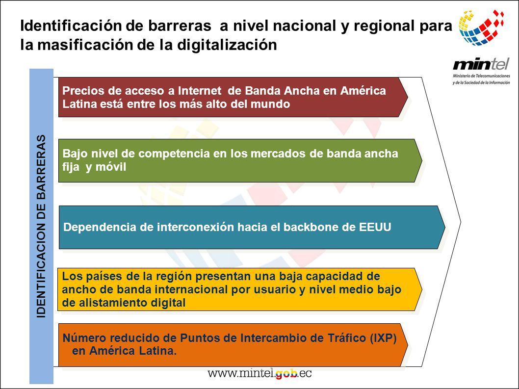 IDENTIFICACION DE BARRERAS
