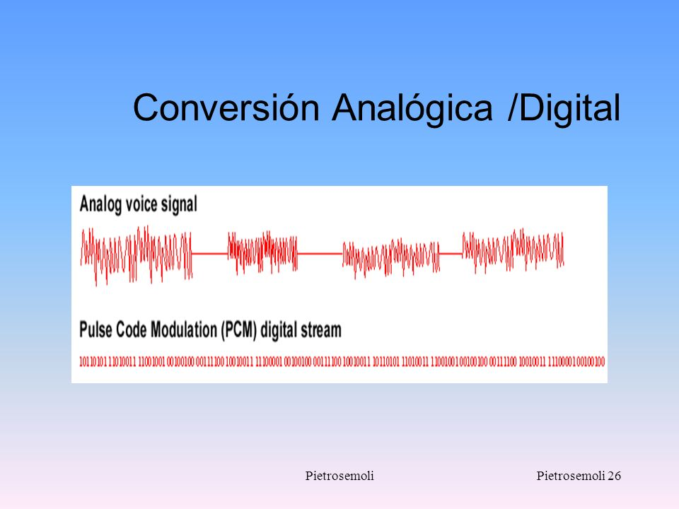 Conversión Analógica /Digital