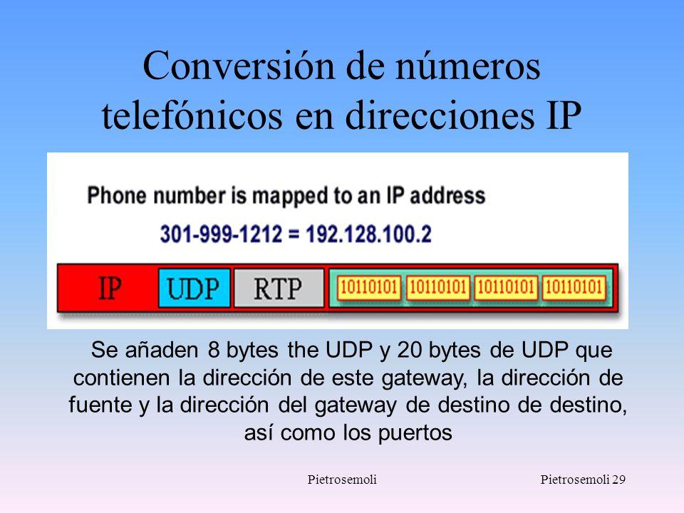 Conversión de números telefónicos en direcciones IP