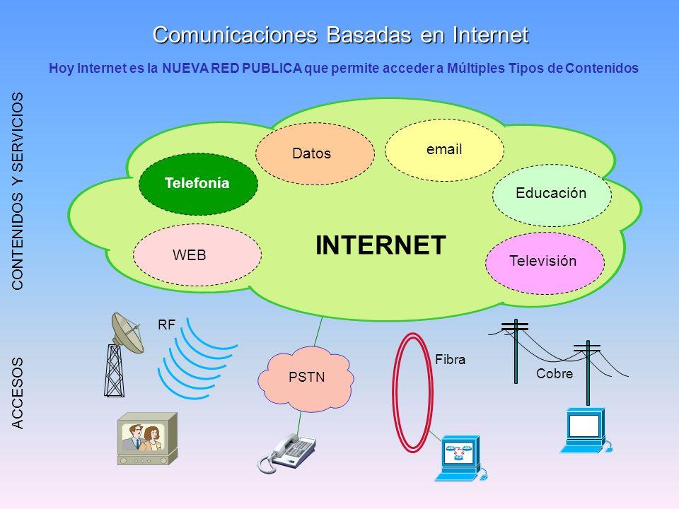 INTERNET Comunicaciones Basadas en Internet email