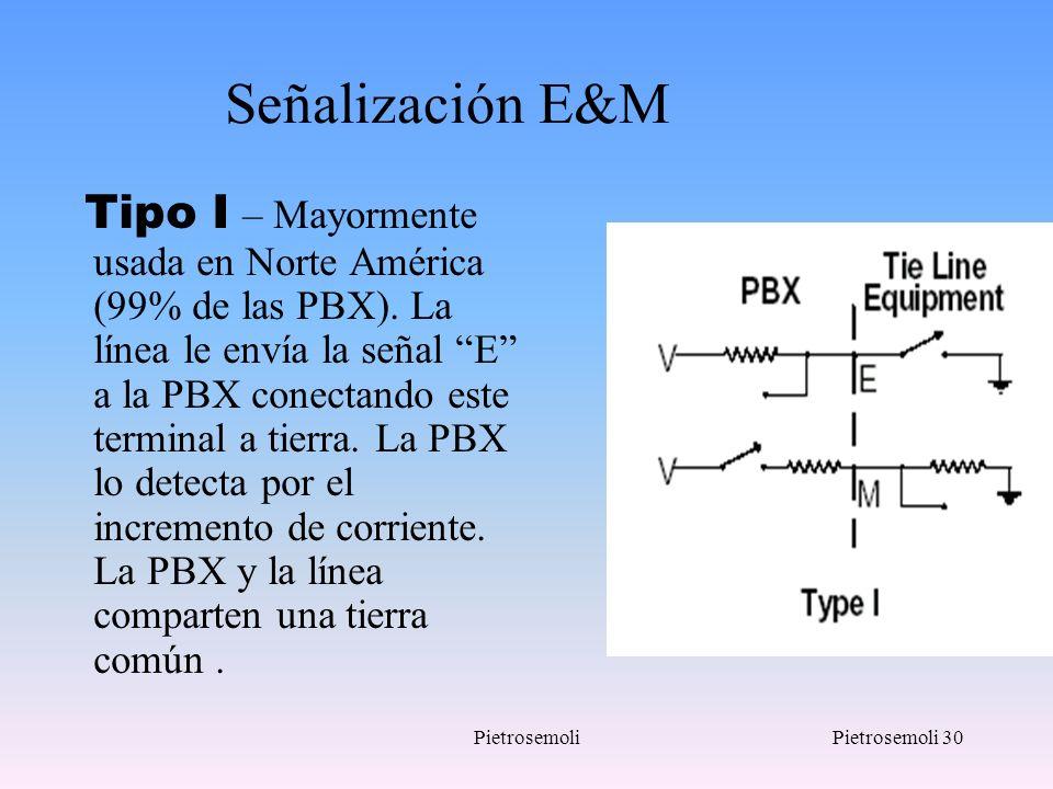 Señalización E&M