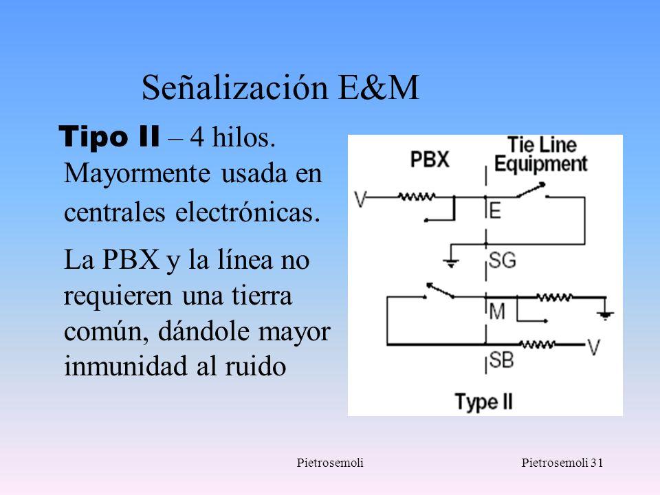 Señalización E&M Tipo II – 4 hilos. Mayormente usada en centrales electrónicas.