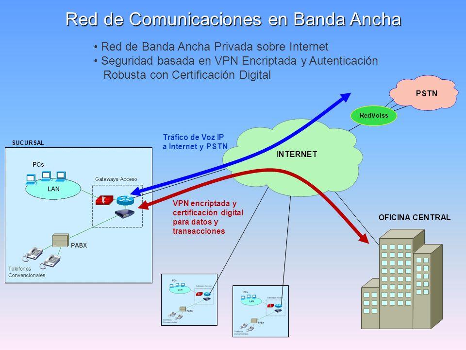 Red de Comunicaciones en Banda Ancha