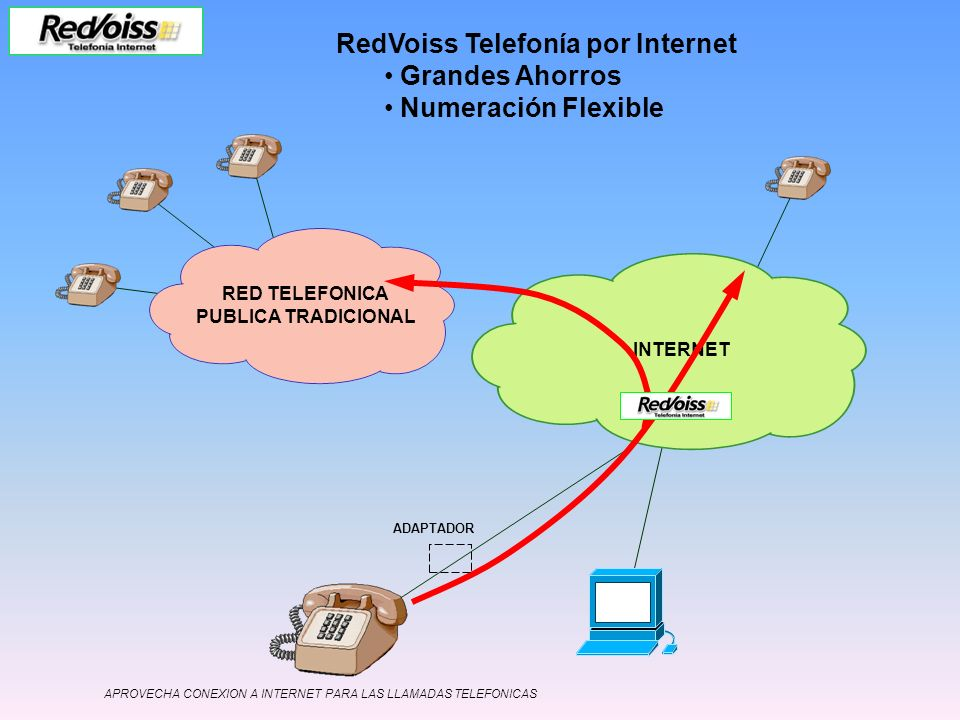 APROVECHA CONEXION A INTERNET PARA LAS LLAMADAS TELEFONICAS