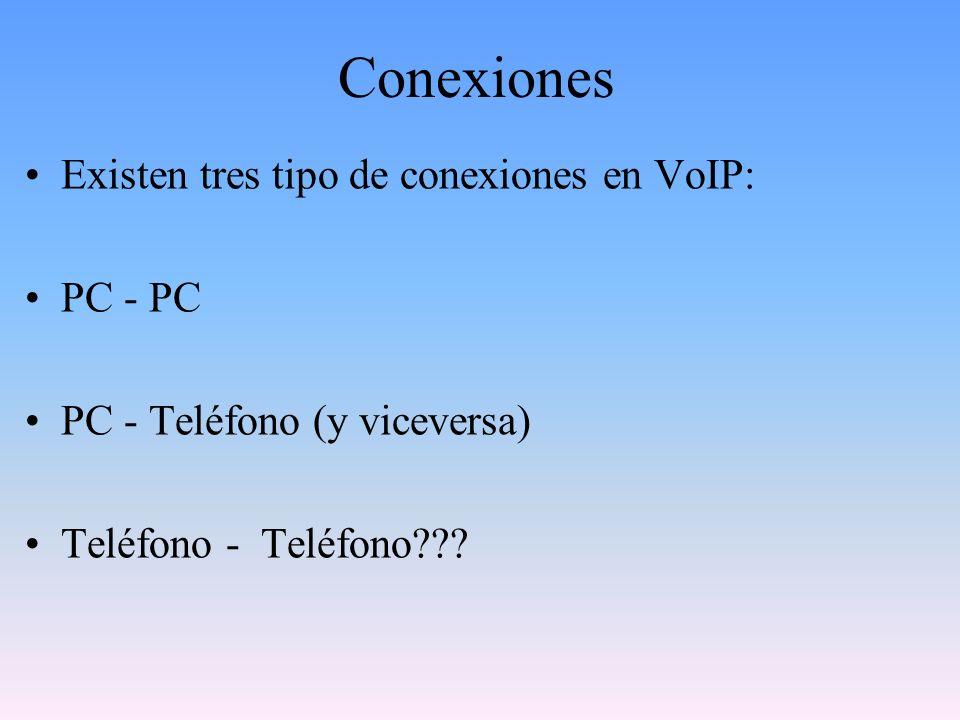 Conexiones Existen tres tipo de conexiones en VoIP: PC - PC