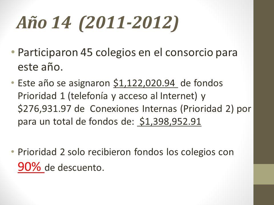 Año 14 (2011-2012) Participaron 45 colegios en el consorcio para este año.