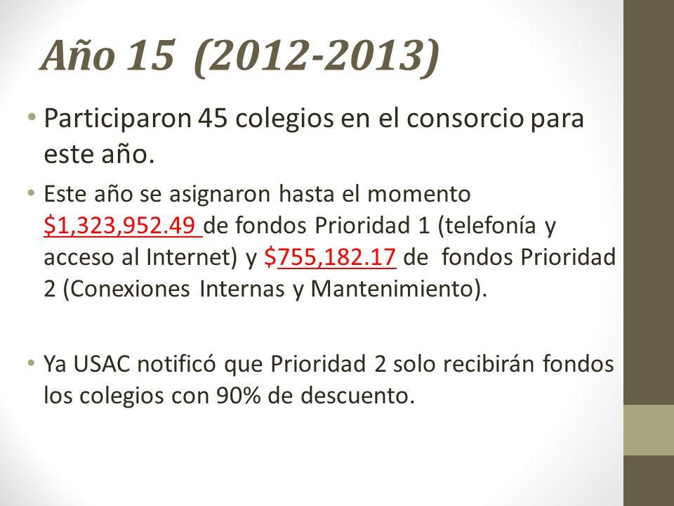Año 15 (2012-2013) Participaron 45 colegios en el consorcio para este año.