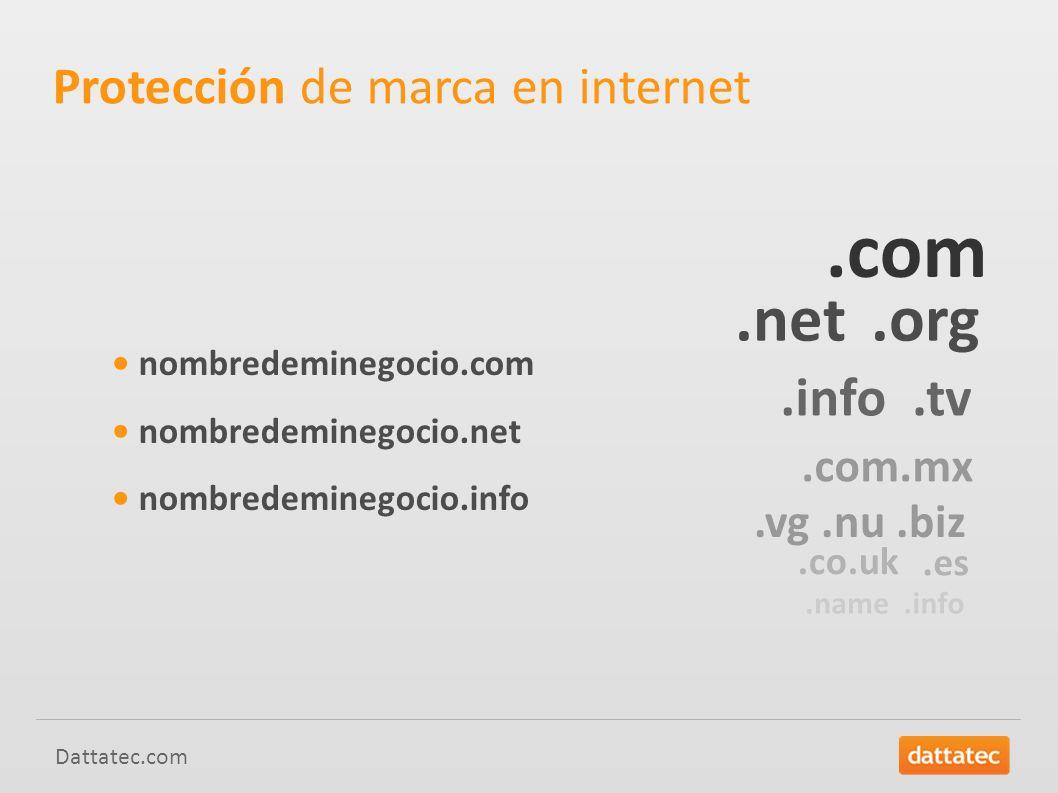 .com .net .org .info .tv Protección de marca en internet .com.mx