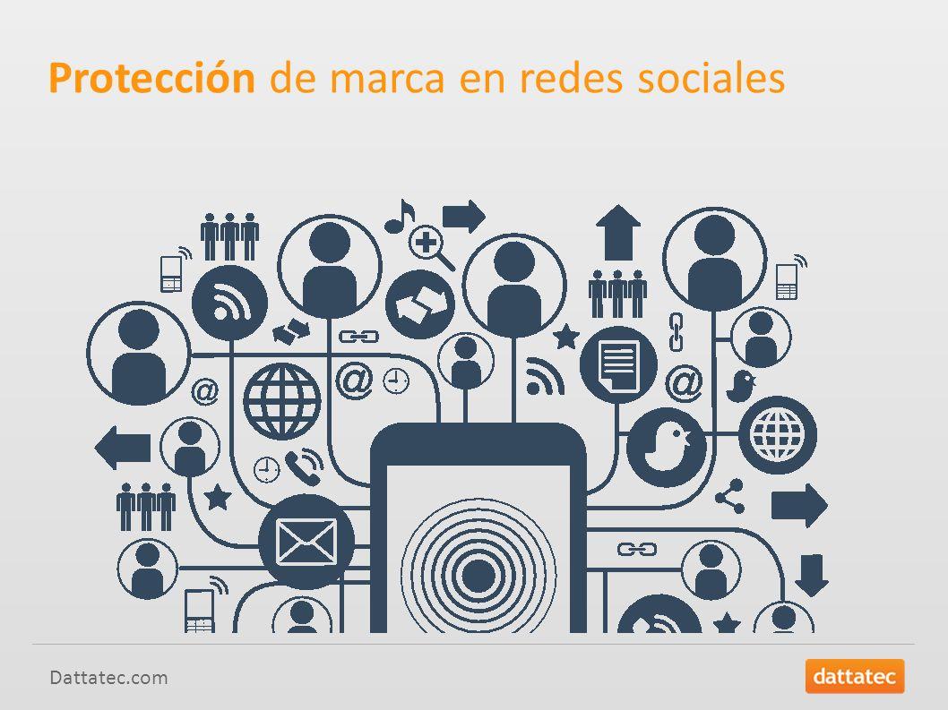 Protección de marca en redes sociales