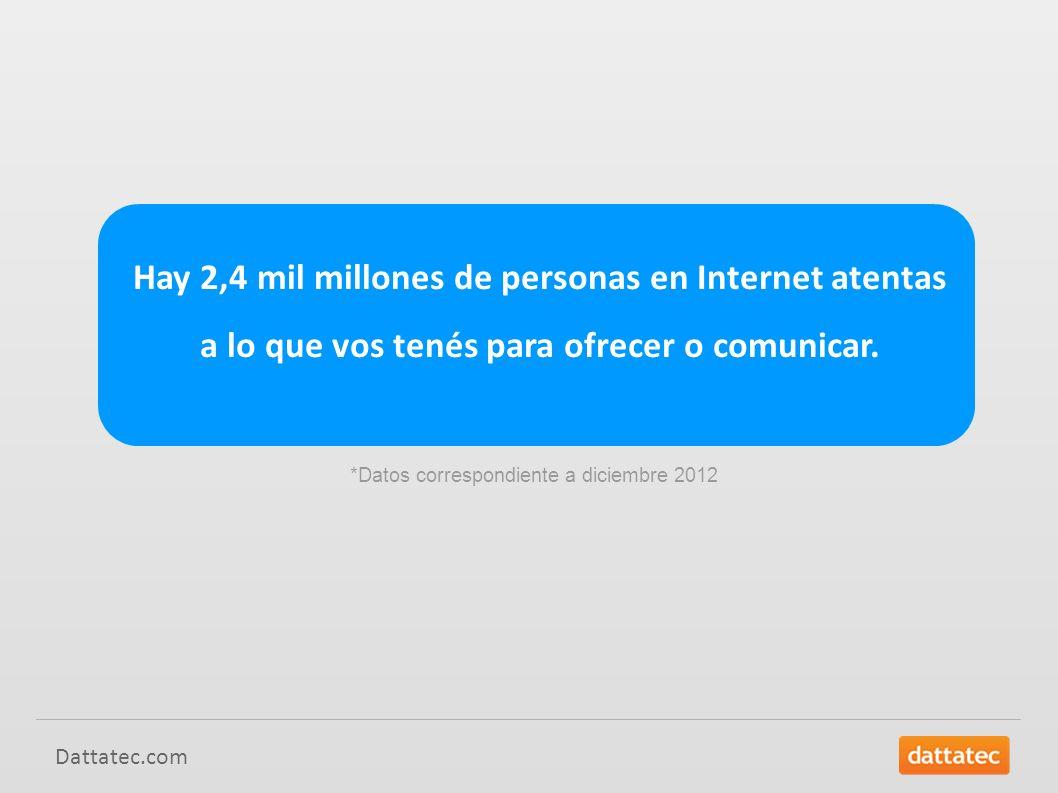 Hay 2,4 mil millones de personas en Internet atentas