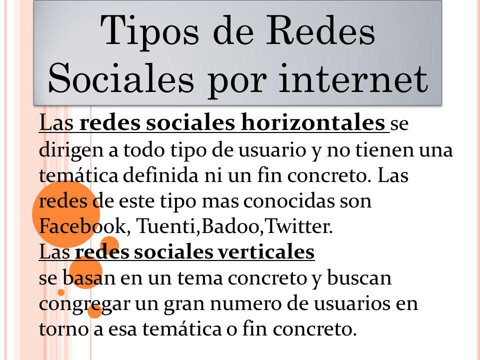 Tipos de Redes Sociales por internet