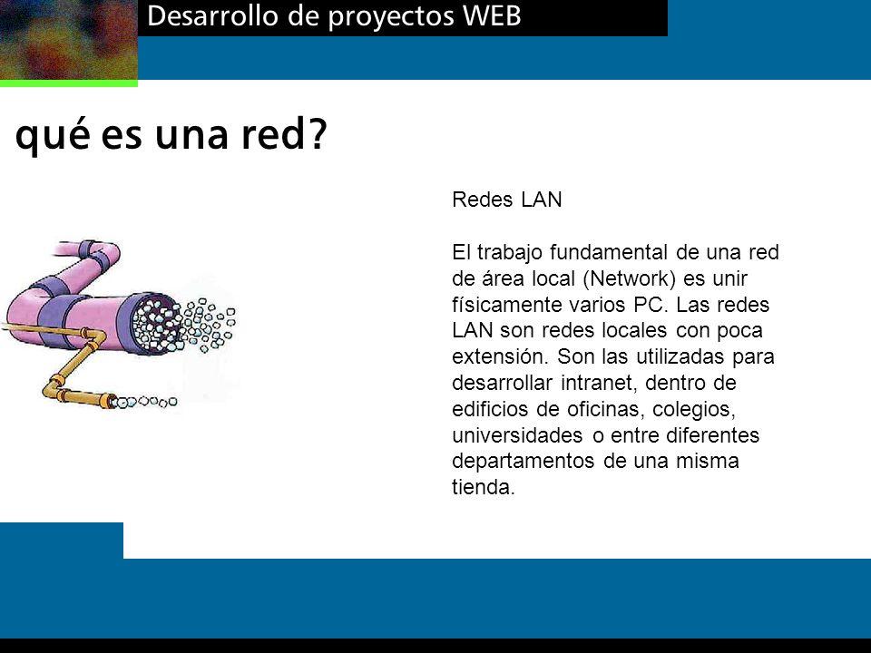 qué es una red Desarrollo de proyectos WEB Redes LAN