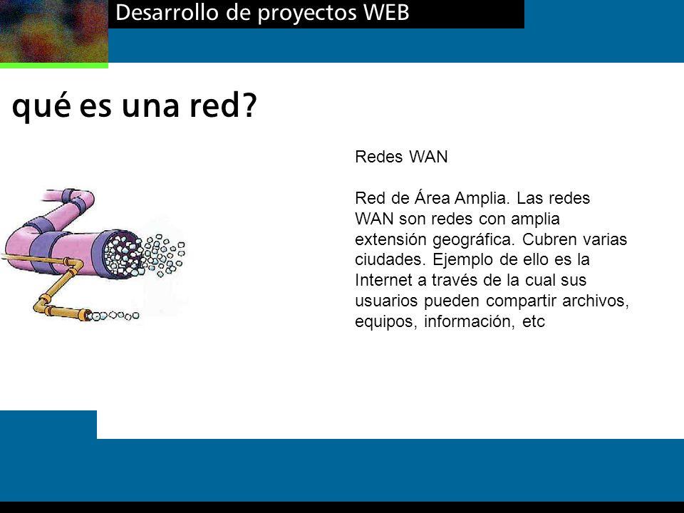 qué es una red Desarrollo de proyectos WEB Redes WAN