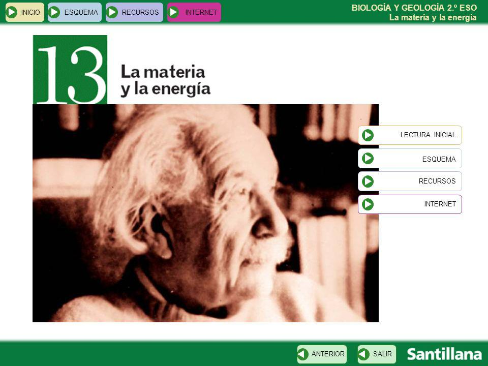ESQUEMA INICIO ESQUEMA RECURSOS INTERNET LECTURA INICIAL RECURSOS