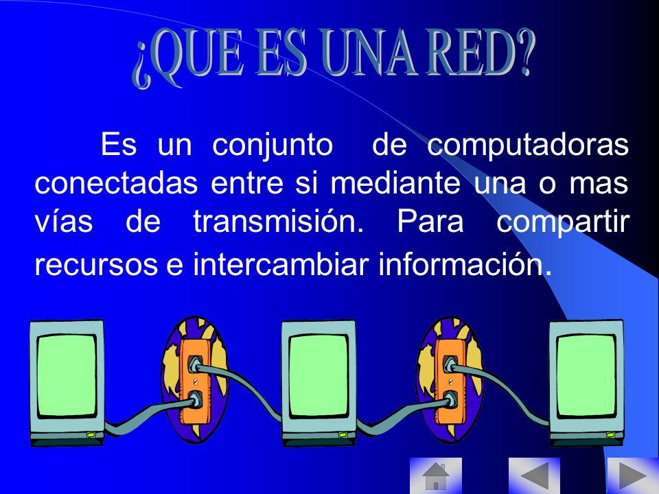 ¿QUE ES UNA RED