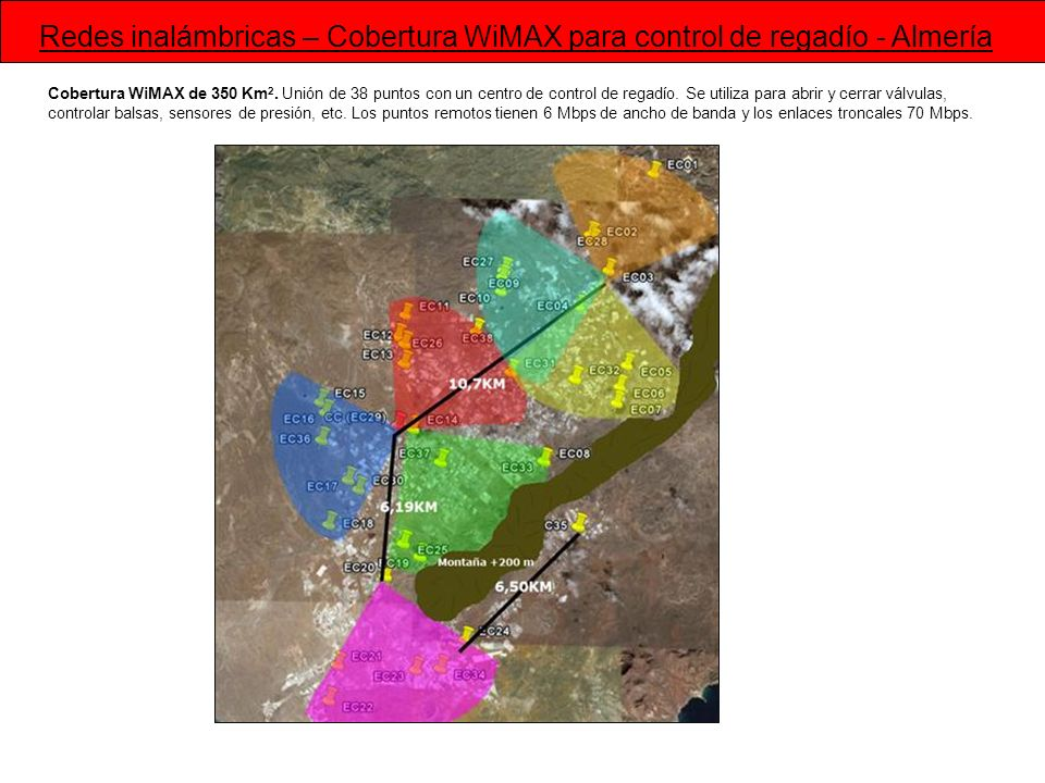Redes inalámbricas – Cobertura WiMAX para control de regadío - Almería