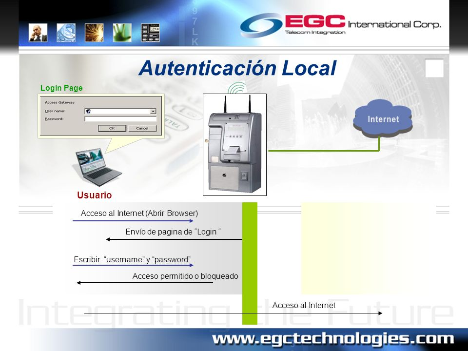 Autenticación Local Usuario Login Page