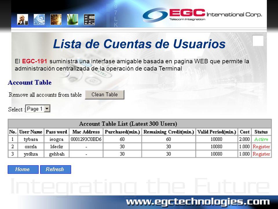 Lista de Cuentas de Usuarios