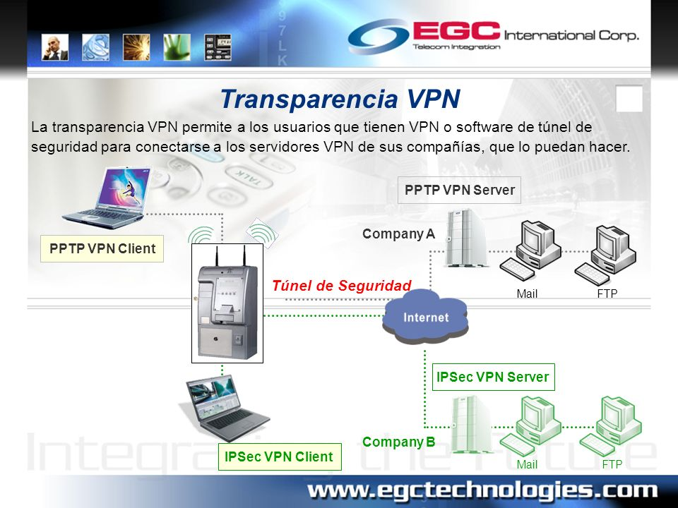 Transparencia VPN