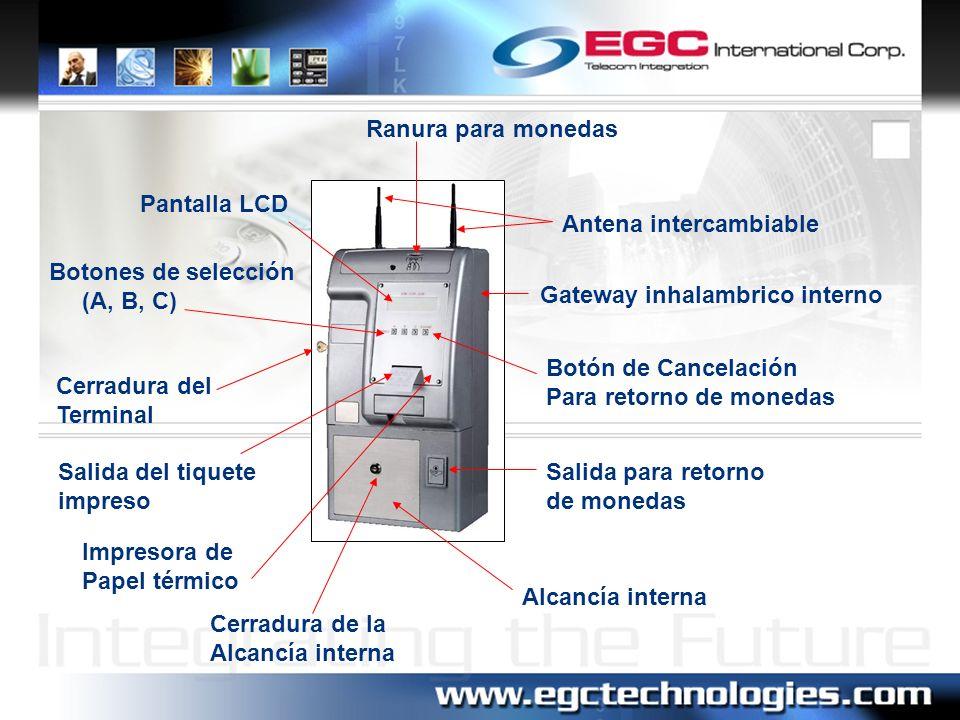 Ranura para monedas Pantalla LCD. Antena intercambiable. Botones de selección. (A, B, C) Gateway inhalambrico interno.